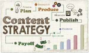 media marketing strategy