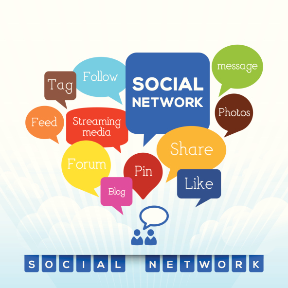 How Social Media Can Increase Patient Referrals