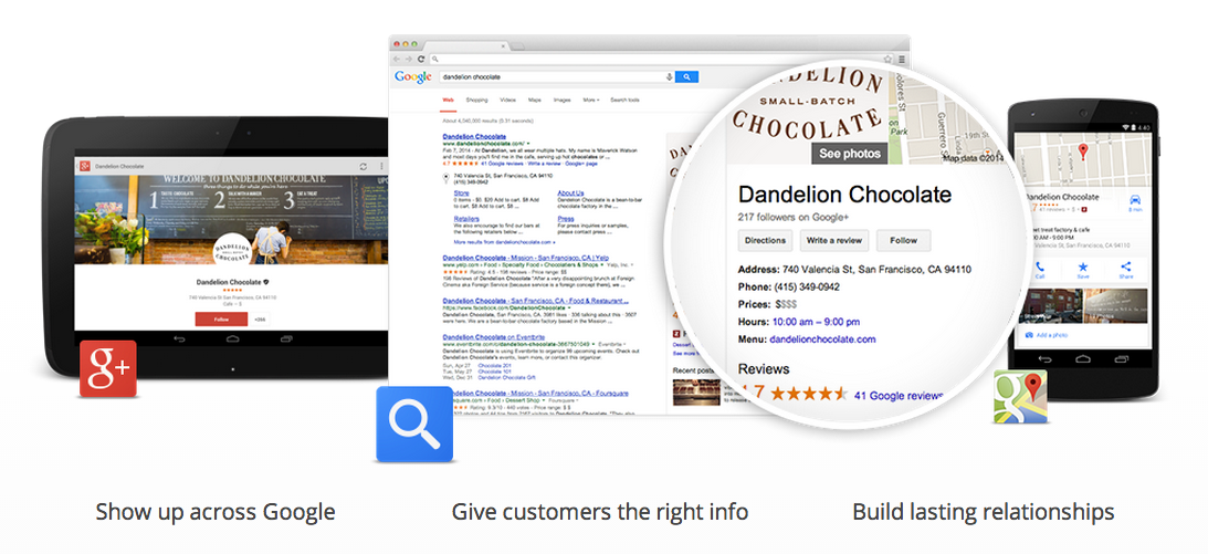 Google My Business: Your One-Stop Interface for Enhancing Online Visibility