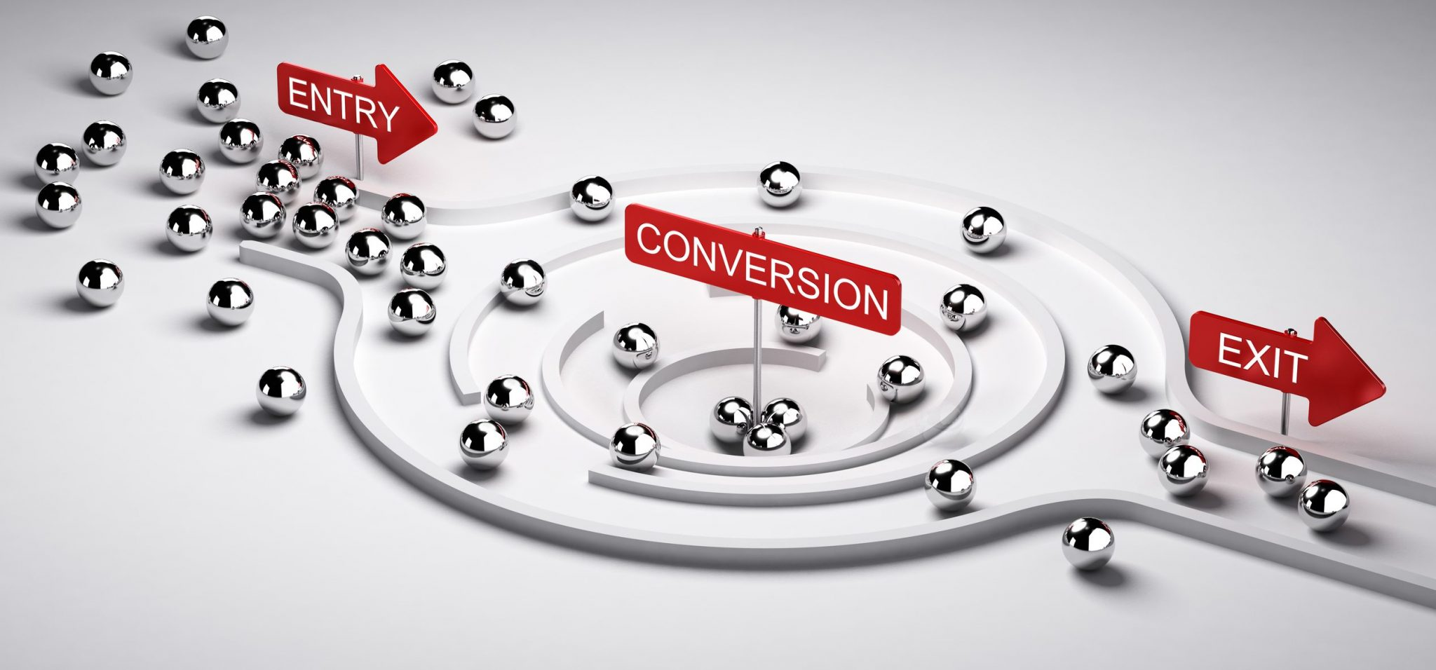 Converting Clicks Into Coversions